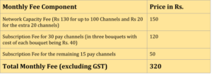 #KhabarLive Hyderabad | Hyderabad, KhabarLive, Breaking News, Business,  Analysis, DTH-Pricing-illustraton-some-free-some-pay-channels-scenario-3-300x105 What's The Change For 'DTH And Cable TV' Consumers From January 2019? #BigTopStory #BurningTopic #ExploringPlaces #ExplosiveReport #HyderabadiBatein #IndustryReport #KhabarLiveExclusive #MyTelangana #NationalSequence #PublicDomain #PublicVoice #RaiseYourVoice #SocialMediaWatch #StraightTalk Featured Living & Lifestyle Magazine & Blog Online Shopping Opinion & Column Promotional Feature Special Feature Spotlight Technology & Telecom